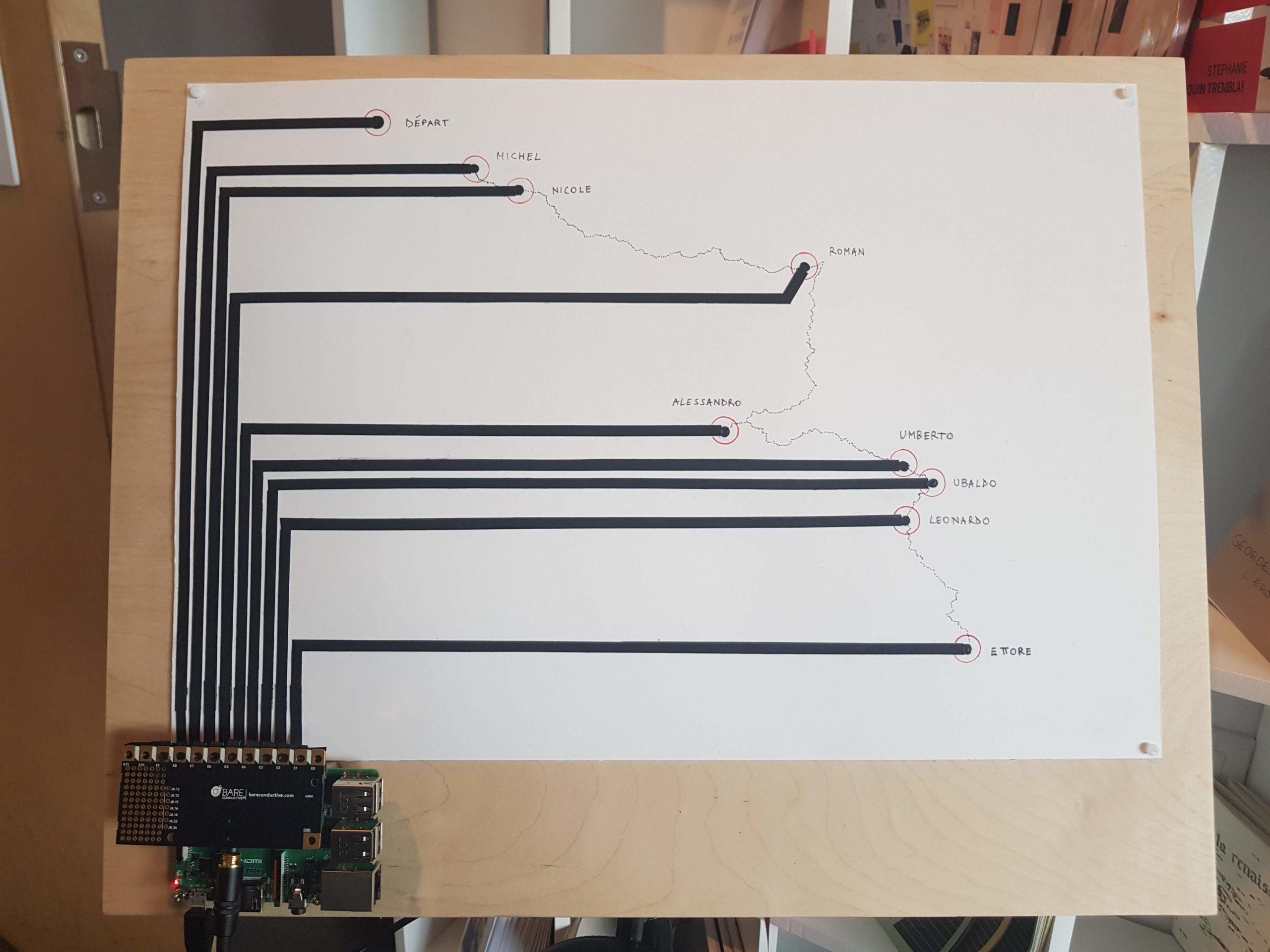 installation multimedia